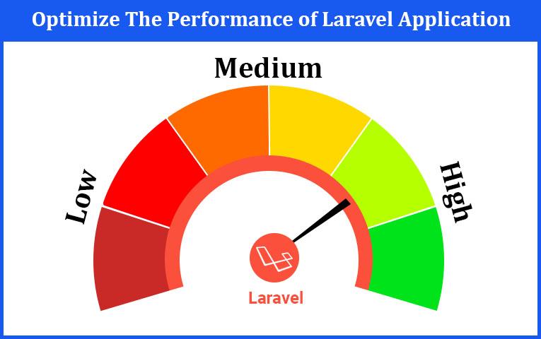 Optimize The Performance of Laravel Application