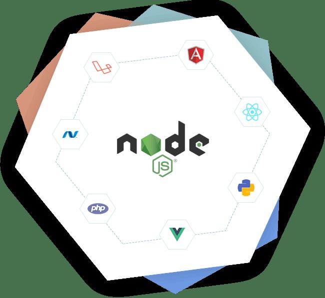 Node.js Banner