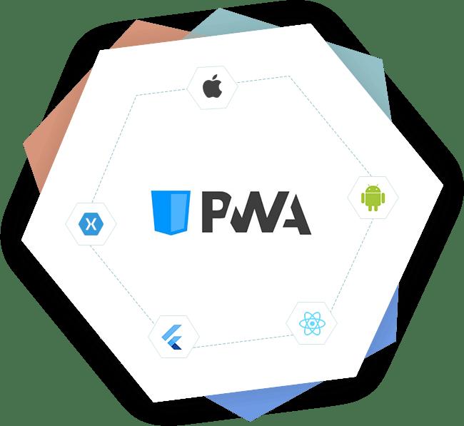PWA Banner